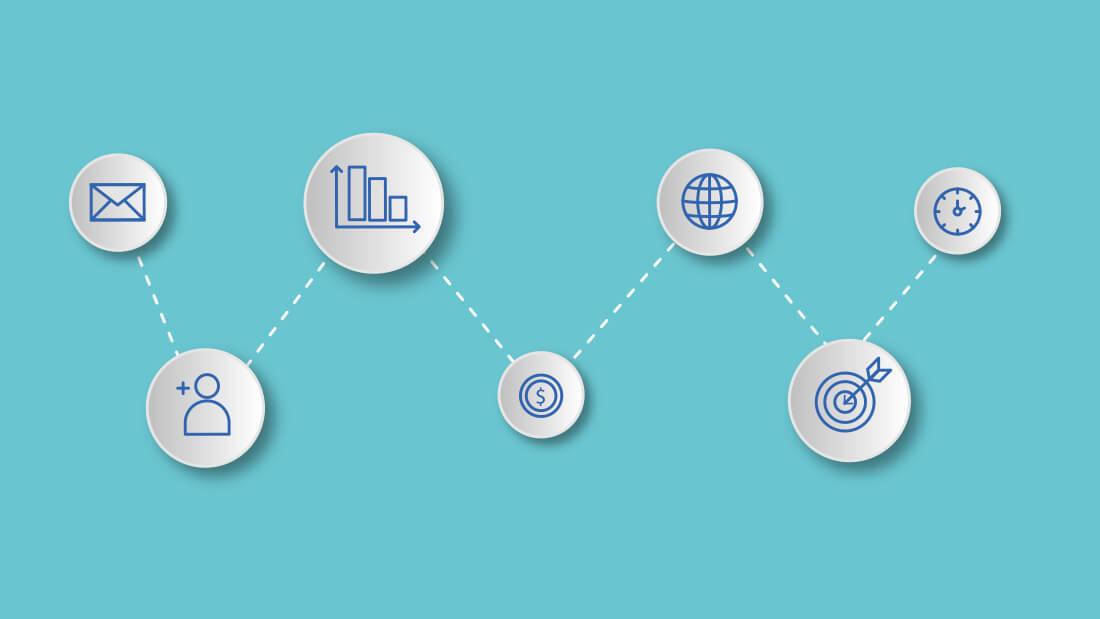 Pengertian Marketing dan Pengenalan Terhadap Web Marketing