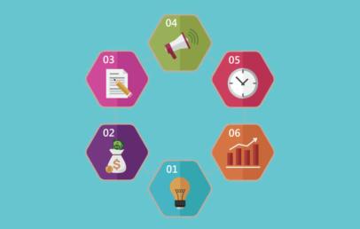 Cara Berbisnis yang Perlu Diketahui untuk Mulai Berwirausaha