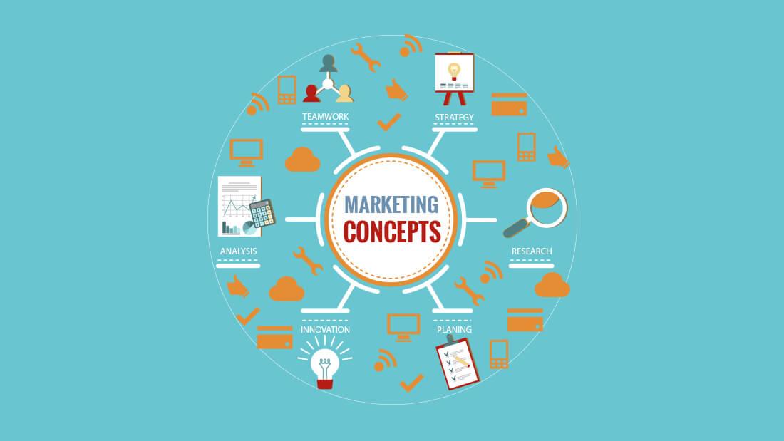 Pengertian dan Tujuan Manajemen Pemasaran