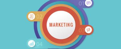 Manajemen Pemasaran Adalah ? Fungsi, Tujuan & Contohnya