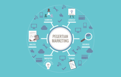 Pengertian Marketing Serta Strategi + Pendekatannya