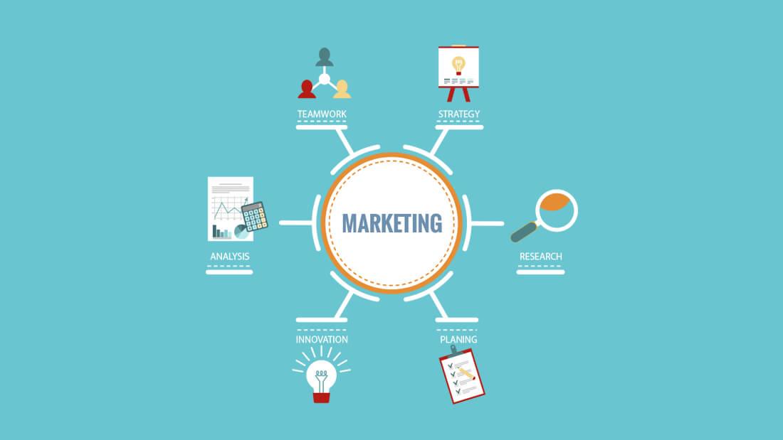 Contoh Strategi Pemasaran Produk yang Efektif dan Efisien