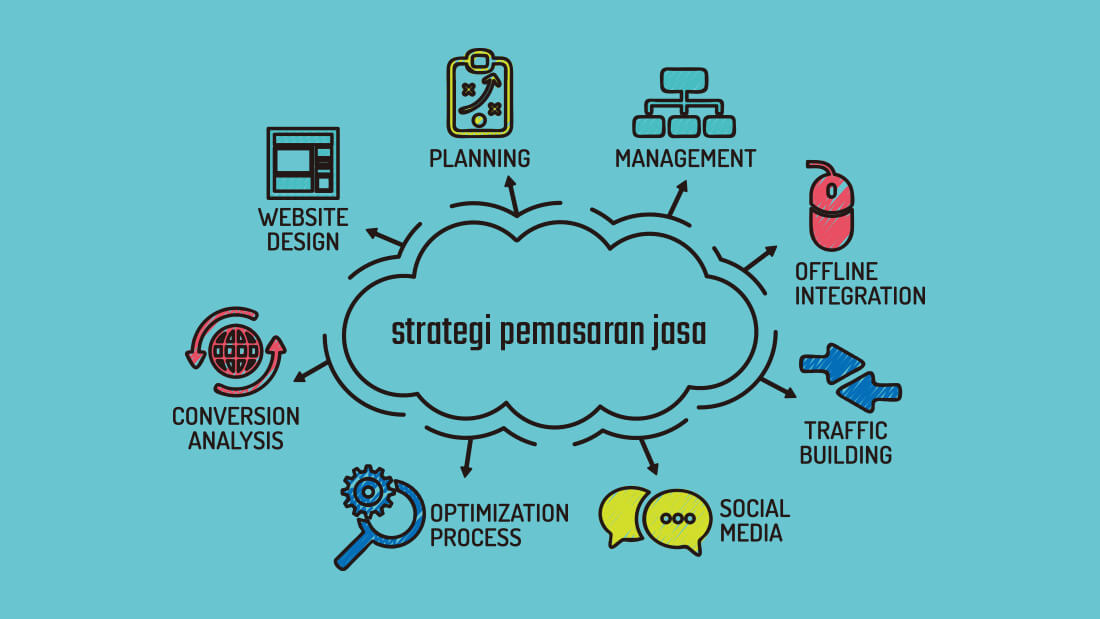 Strategi Pemasaran Jasa Untuk Tingkatkan Omset | MARKEY