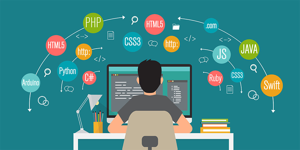 jenis-jenis coding