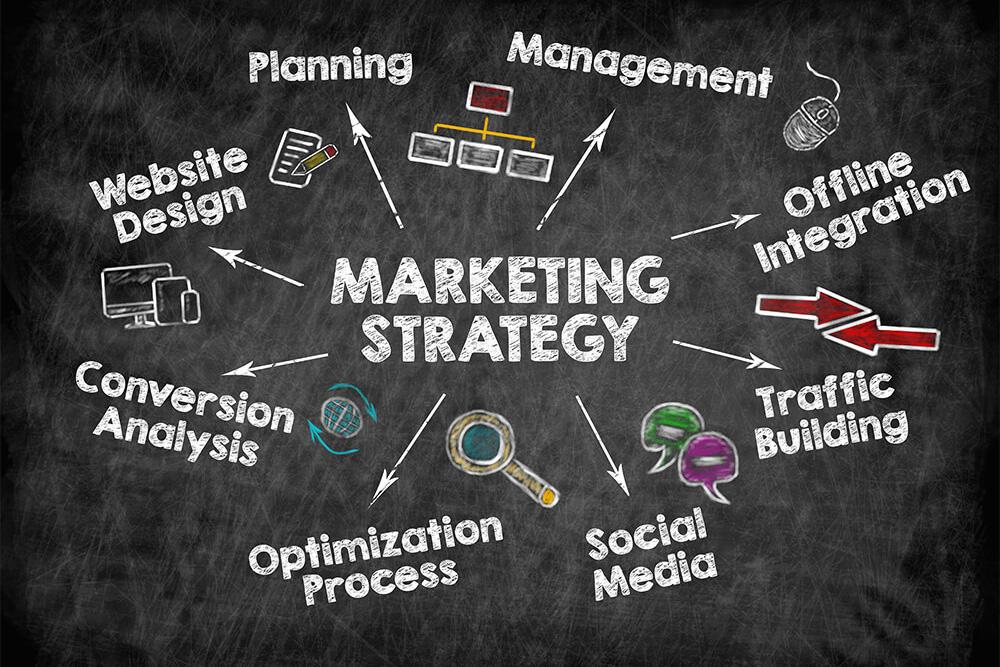 marketing-strategi